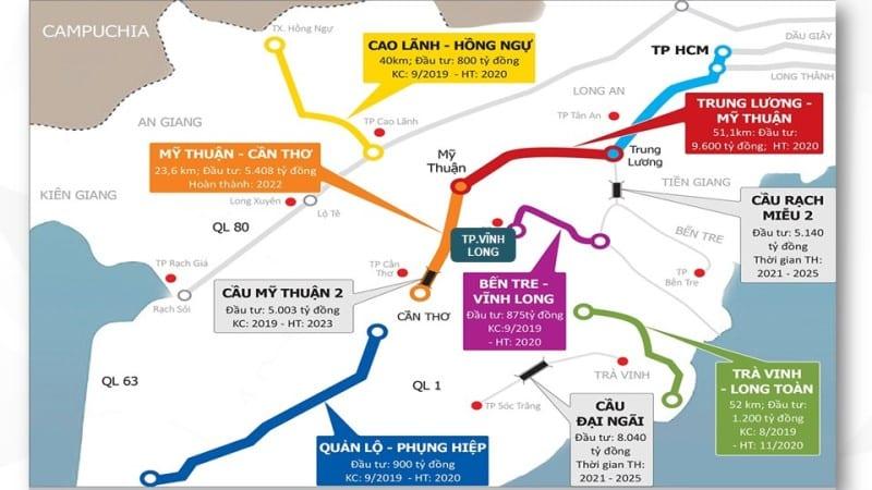Hệ thống đường Cao tốc miền Tây