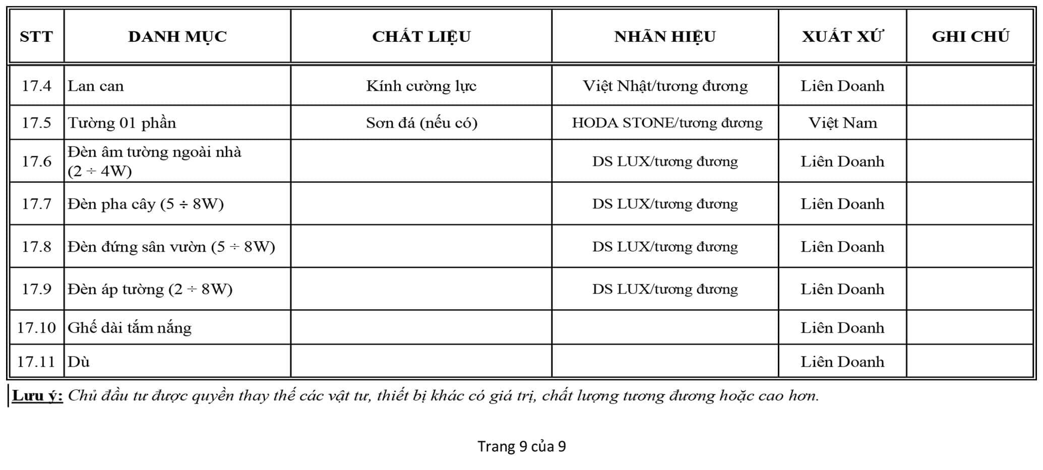 Danh muc vat lieu Cam Ranh Mystery 9